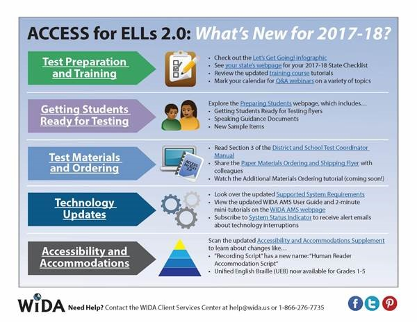 ACCESS for ELLs 2.0: What's New for 2017-2018?